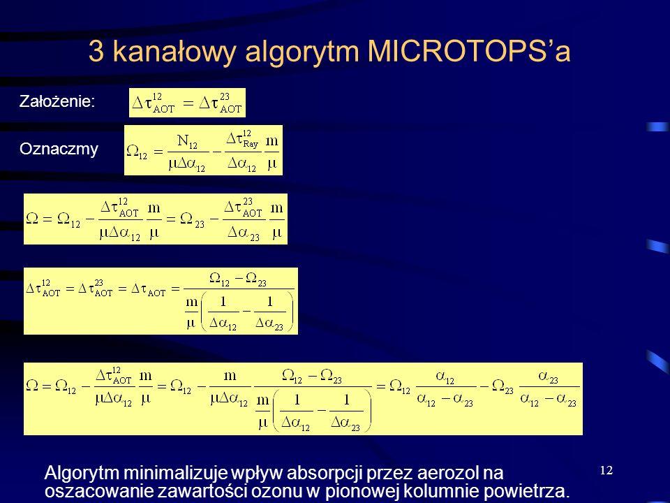 3 kanałowy algorytm MICROTOPS'a