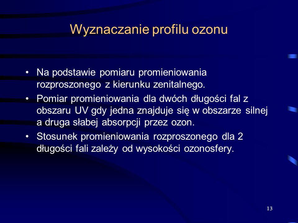 Wyznaczanie profilu ozonu