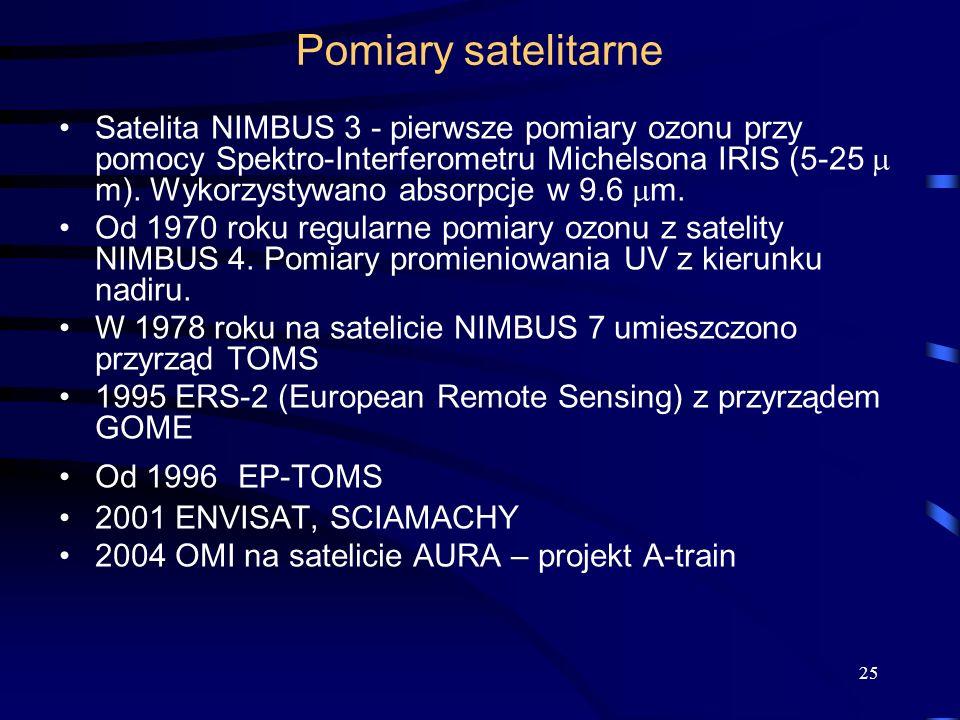 Pomiary satelitarne