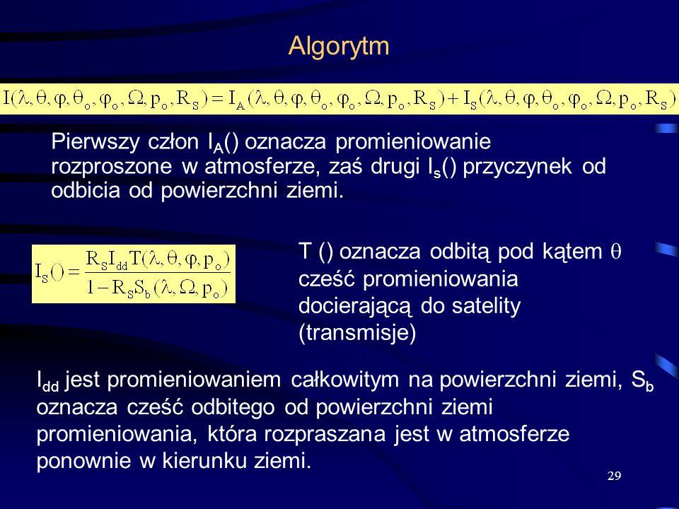 Algorytm Pierwszy człon IA() oznacza promieniowanie rozproszone w atmosferze, zaś drugi Is() przyczynek od odbicia od powierzchni ziemi.