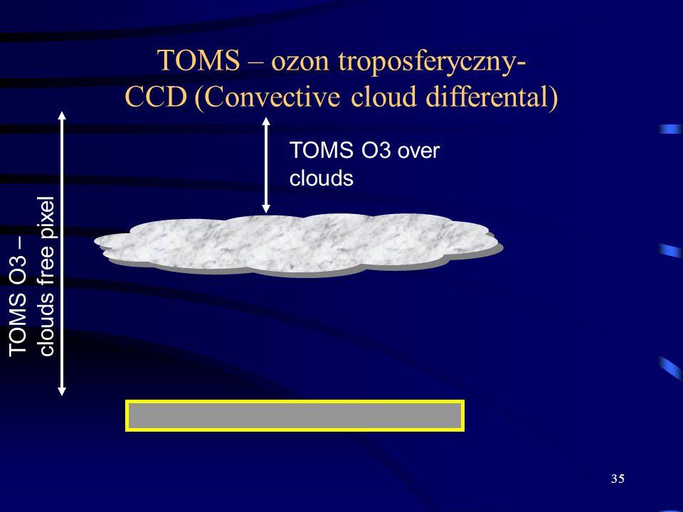 TOMS – ozon troposferyczny- CCD (Convective cloud differental)