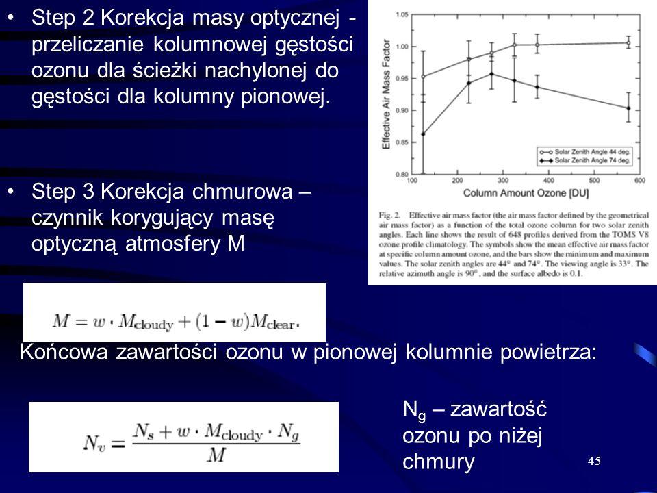 Step 2 Korekcja masy optycznej - przeliczanie kolumnowej gęstości ozonu dla ścieżki nachylonej do gęstości dla kolumny pionowej.