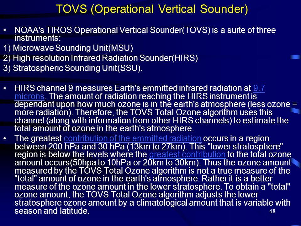 TOVS (Operational Vertical Sounder)
