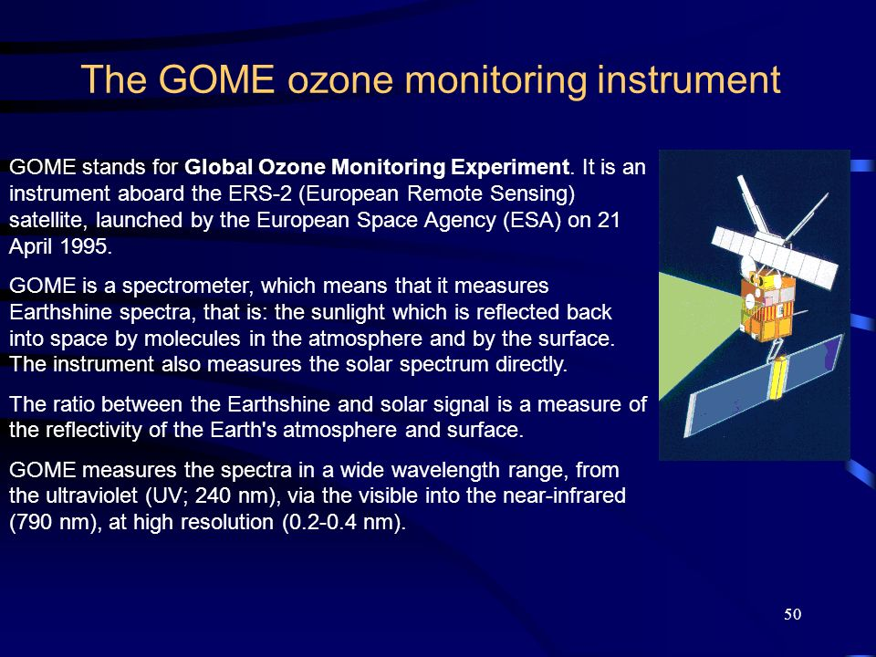 The GOME ozone monitoring instrument
