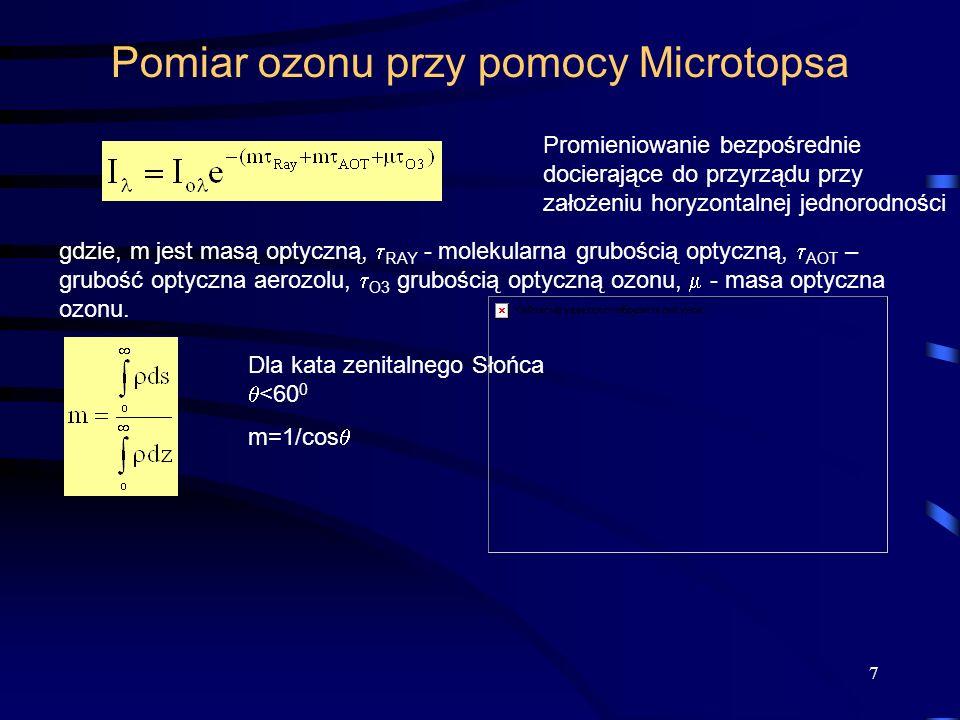 Pomiar ozonu przy pomocy Microtopsa