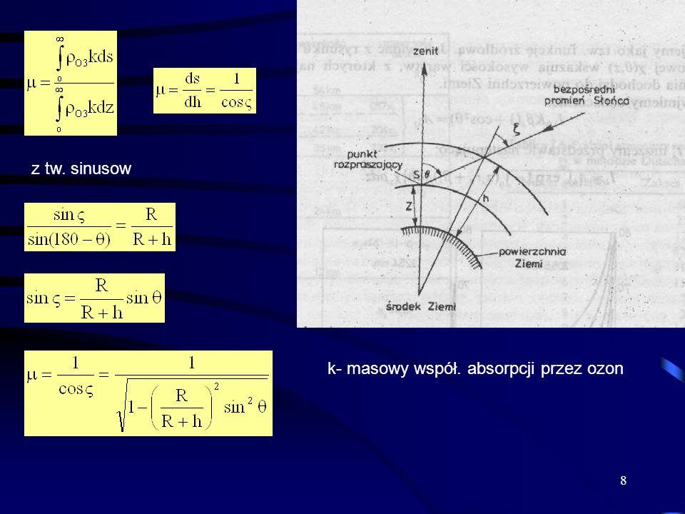z tw. sinusow k- masowy współ. absorpcji przez ozon