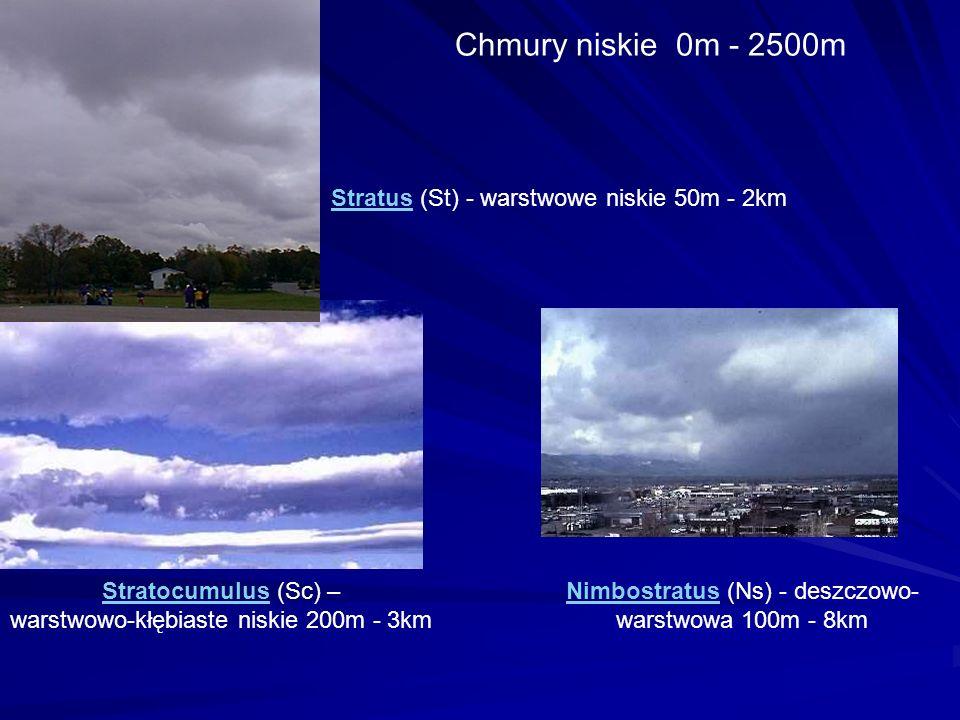 Chmury niskie 0m - 2500m Stratus (St) - warstwowe niskie 50m - 2km