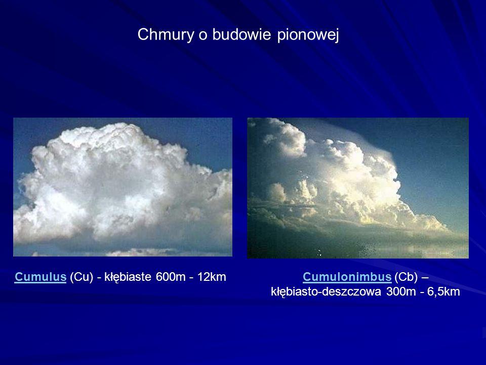 Chmury o budowie pionowej