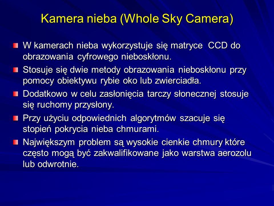 Kamera nieba (Whole Sky Camera)