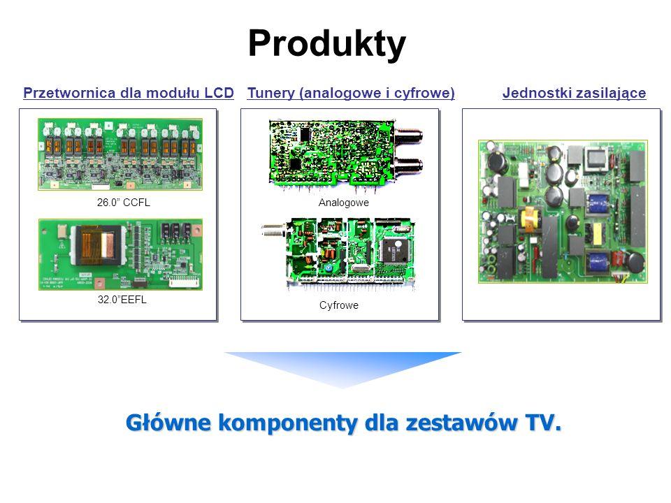 Produkty Główne komponenty dla zestawów TV.