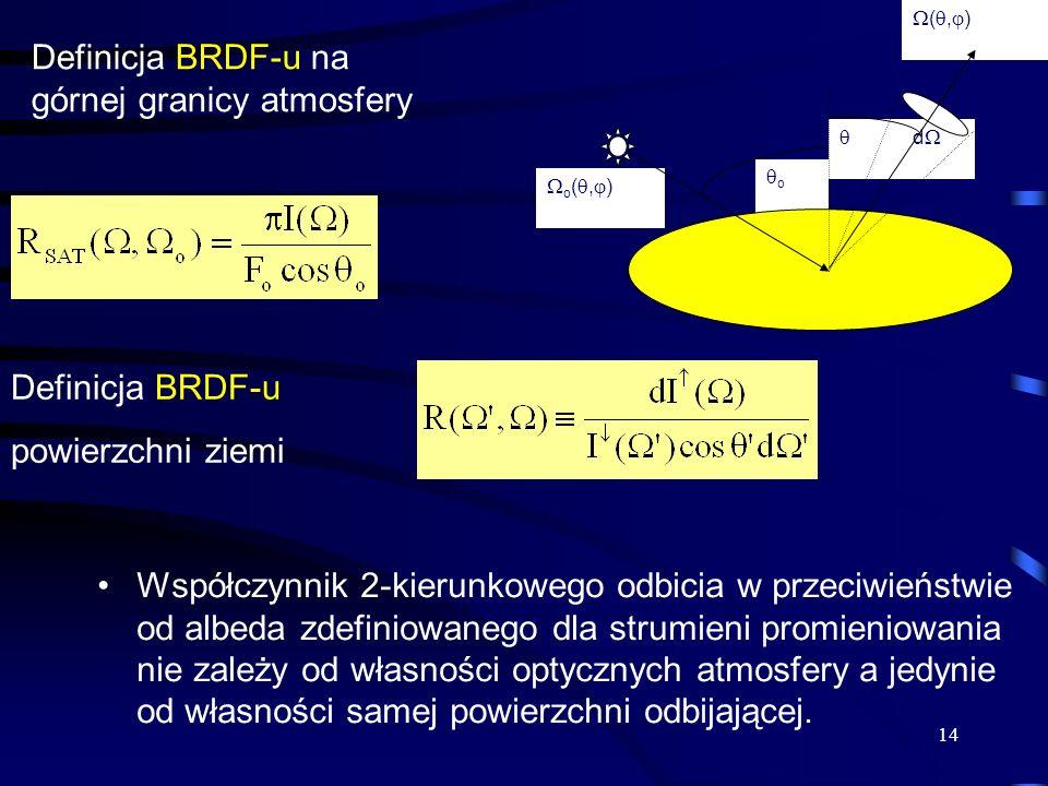 Definicja BRDF-u na górnej granicy atmosfery