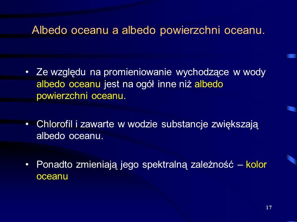 Albedo oceanu a albedo powierzchni oceanu.