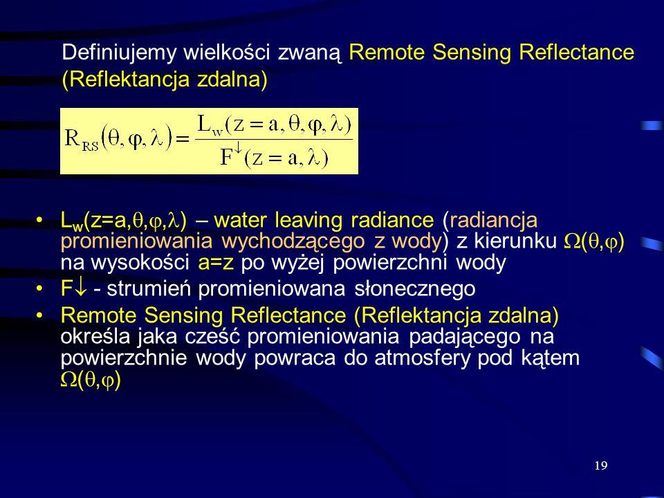 Definiujemy wielkości zwaną Remote Sensing Reflectance