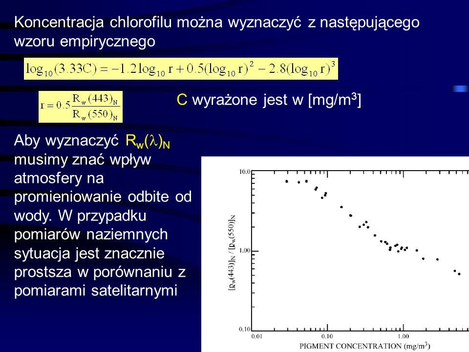 Koncentracja chlorofilu można wyznaczyć z następującego wzoru empirycznego
