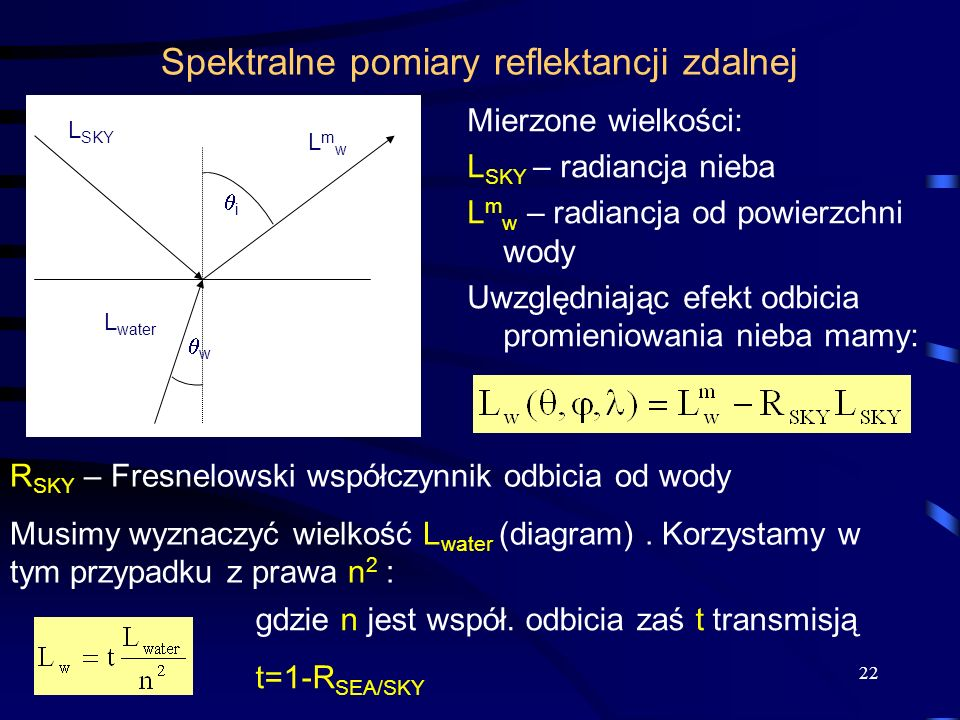 Spektralne pomiary reflektancji zdalnej