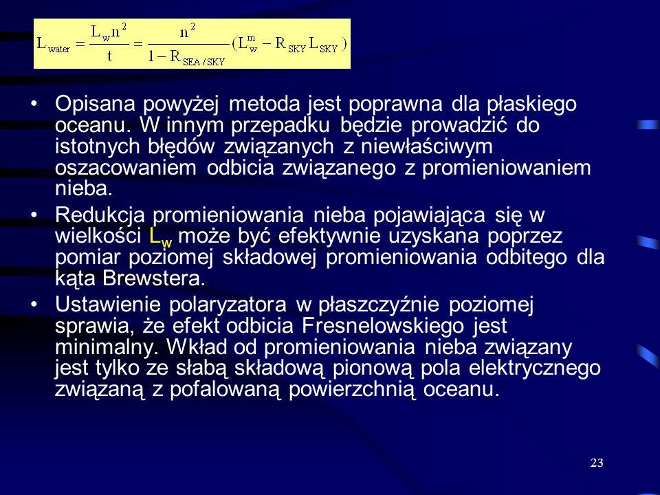 Opisana powyżej metoda jest poprawna dla płaskiego oceanu