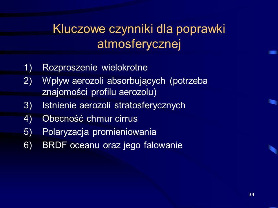 Kluczowe czynniki dla poprawki atmosferycznej