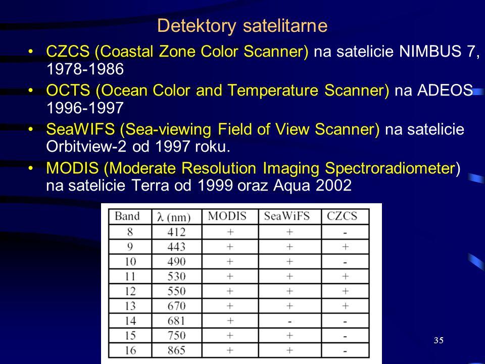 Detektory satelitarne