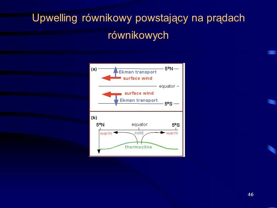 Upwelling równikowy powstający na prądach równikowych
