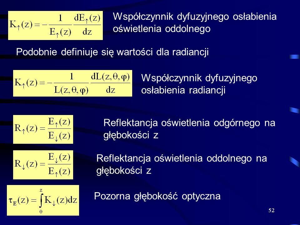 Współczynnik dyfuzyjnego osłabienia oświetlenia oddolnego
