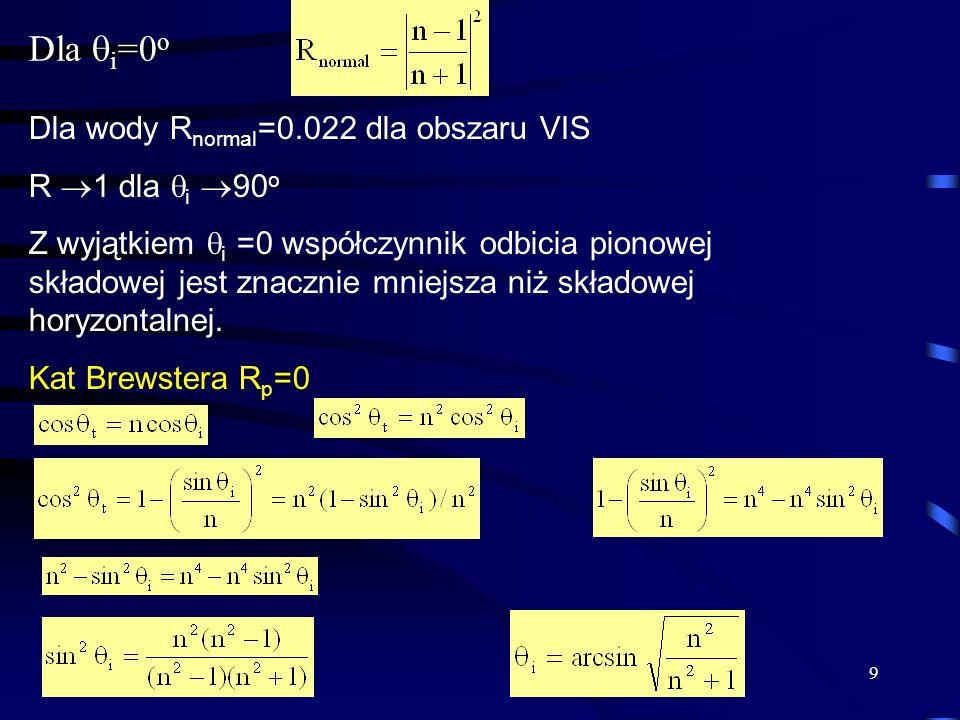 Dla i=0o Dla wody Rnormal=0.022 dla obszaru VIS R 1 dla i 90o