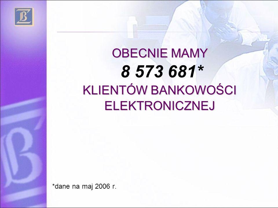 OBECNIE MAMY 8 573 681* KLIENTÓW BANKOWOŚCI ELEKTRONICZNEJ