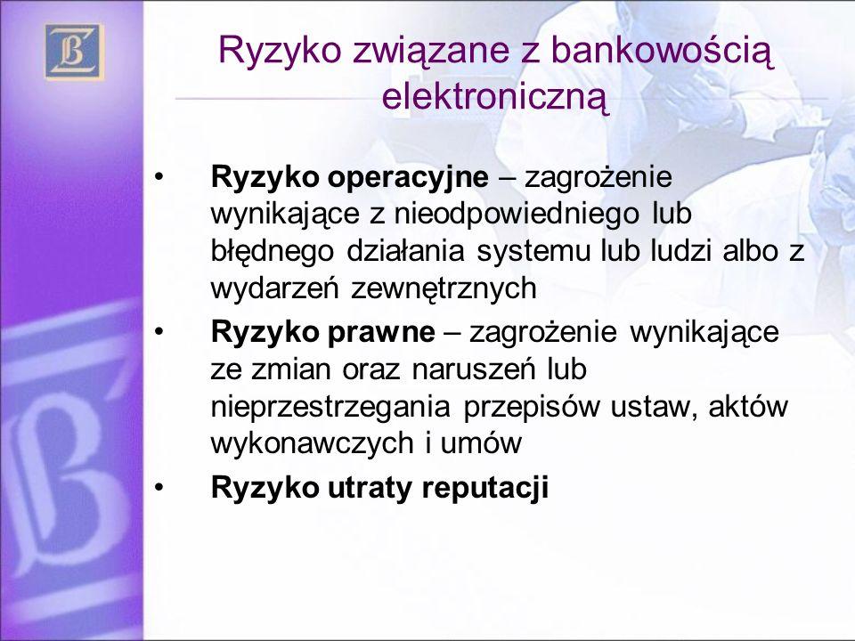 Ryzyko związane z bankowością elektroniczną