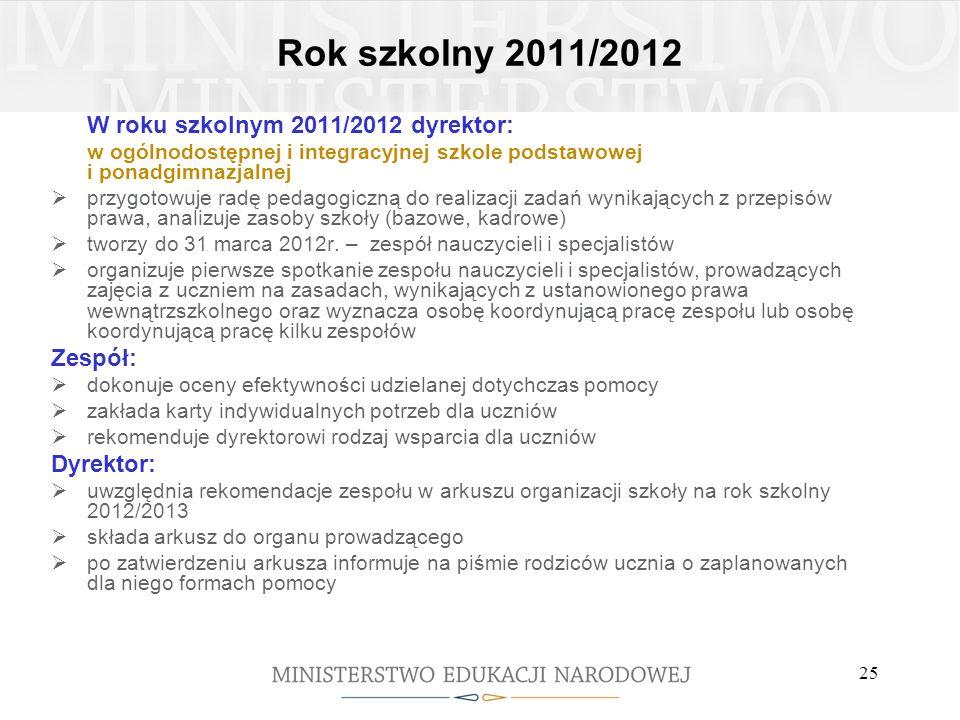 Rok szkolny 2011/2012 Zespół: Dyrektor: