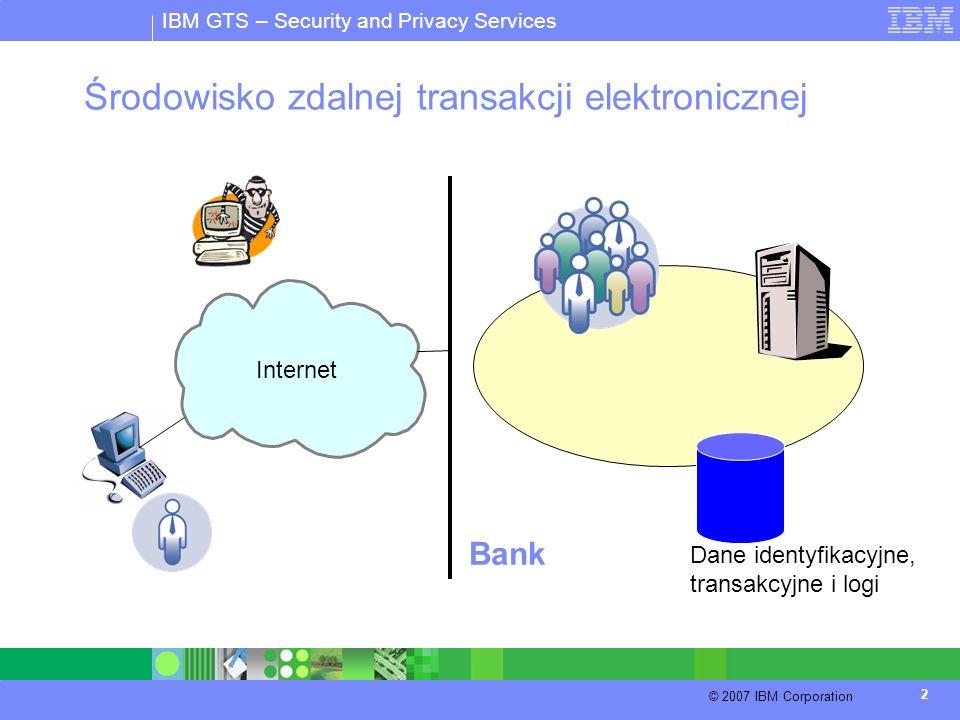 Środowisko zdalnej transakcji elektronicznej