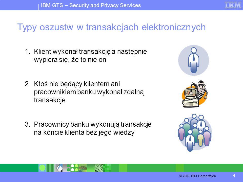Typy oszustw w transakcjach elektronicznych
