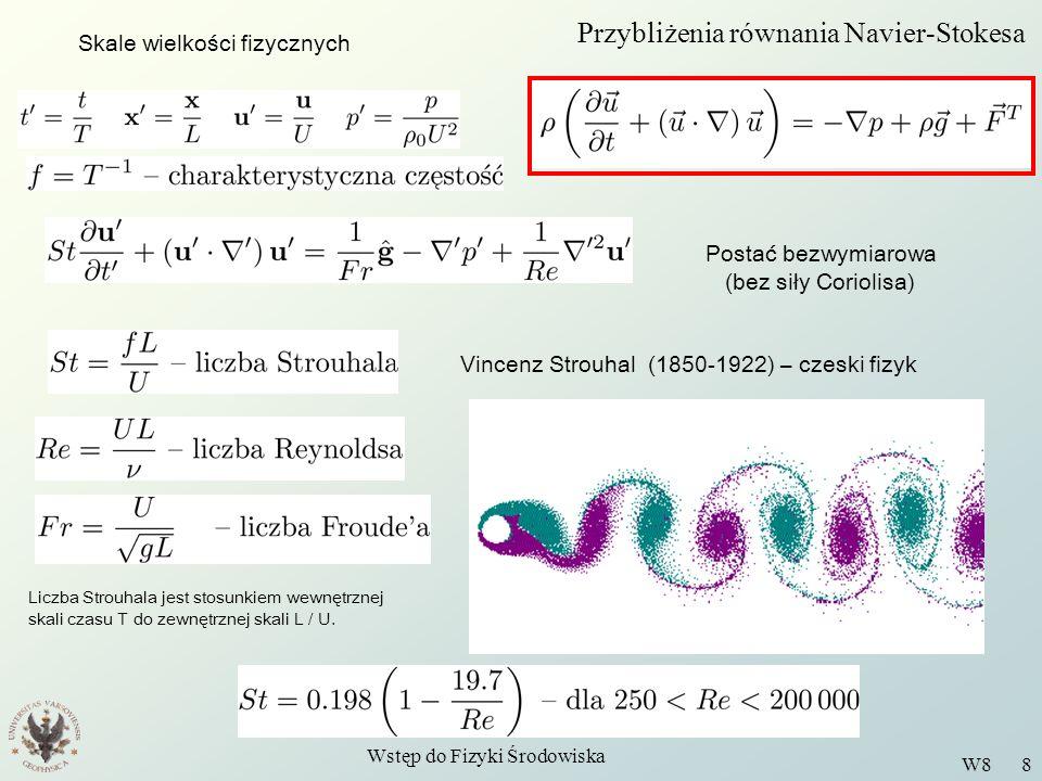 Przybliżenia równania Navier-Stokesa