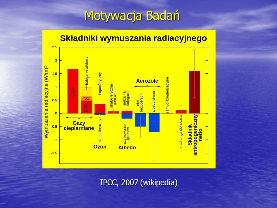 Motywacja Badań IPCC, 2007 (wikipedia)