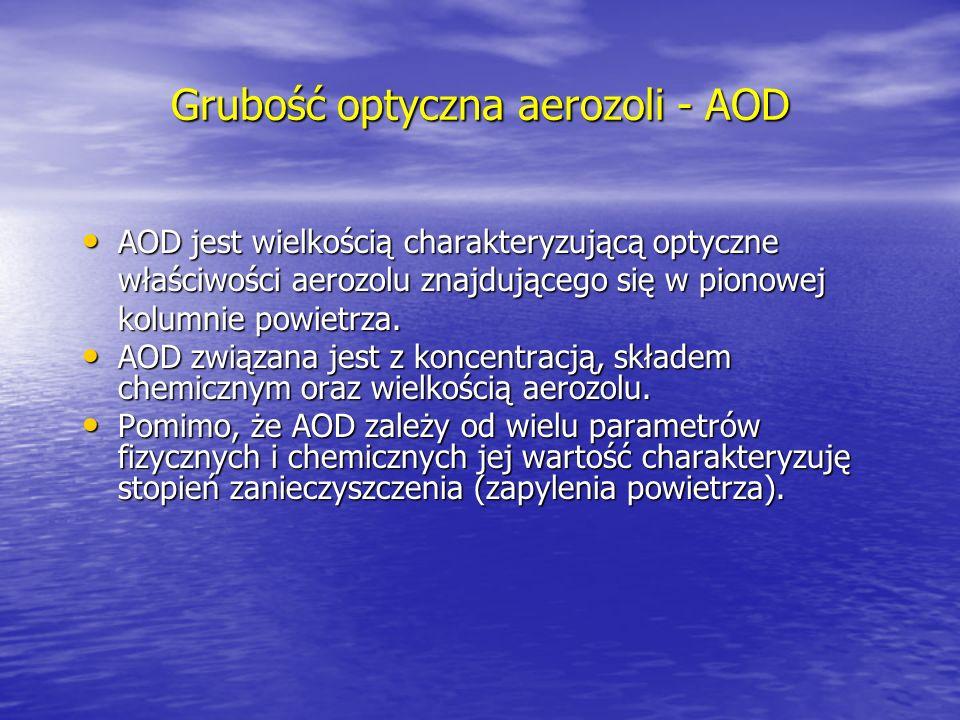 Grubość optyczna aerozoli - AOD