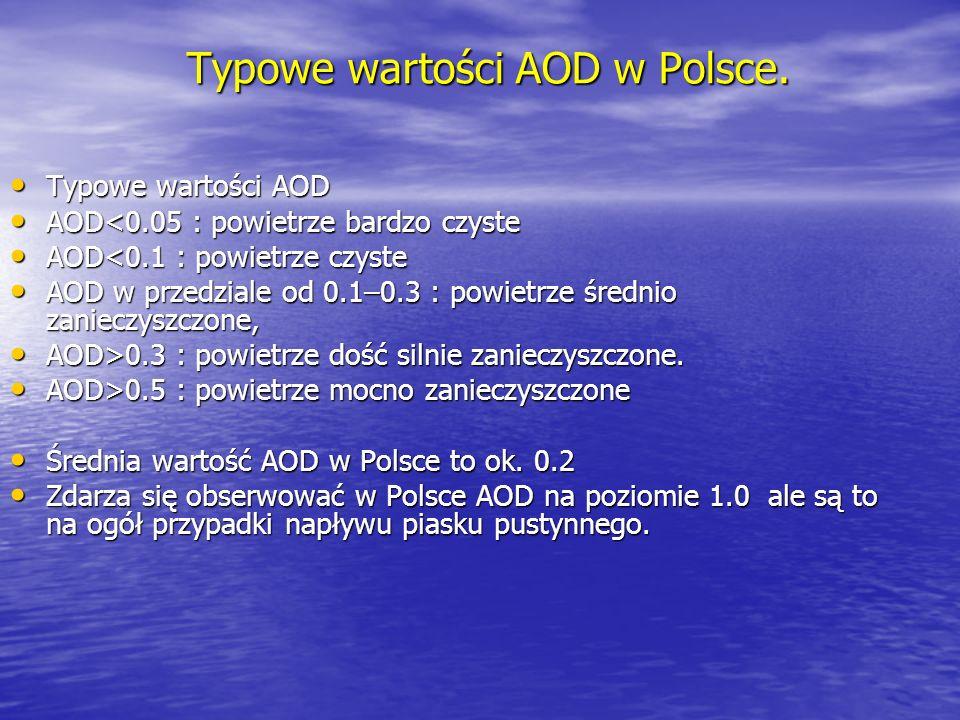 Typowe wartości AOD w Polsce.