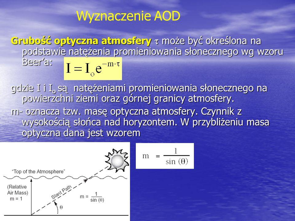 Wyznaczenie AOD Grubość optyczna atmosfery  może być określona na podstawie natężenia promieniowania słonecznego wg wzoru Beer'a: