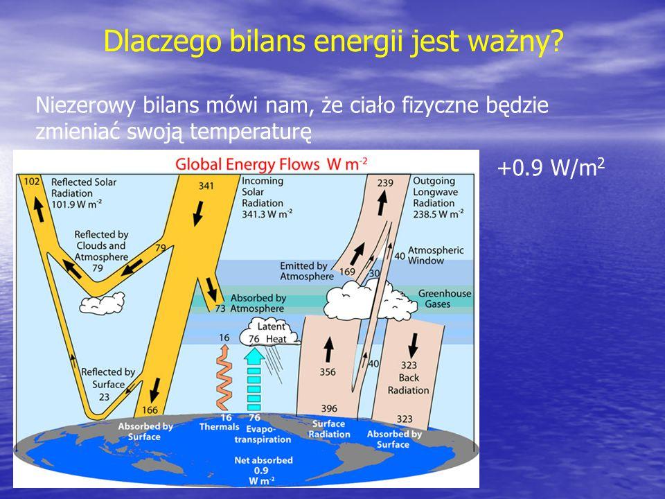 Dlaczego bilans energii jest ważny