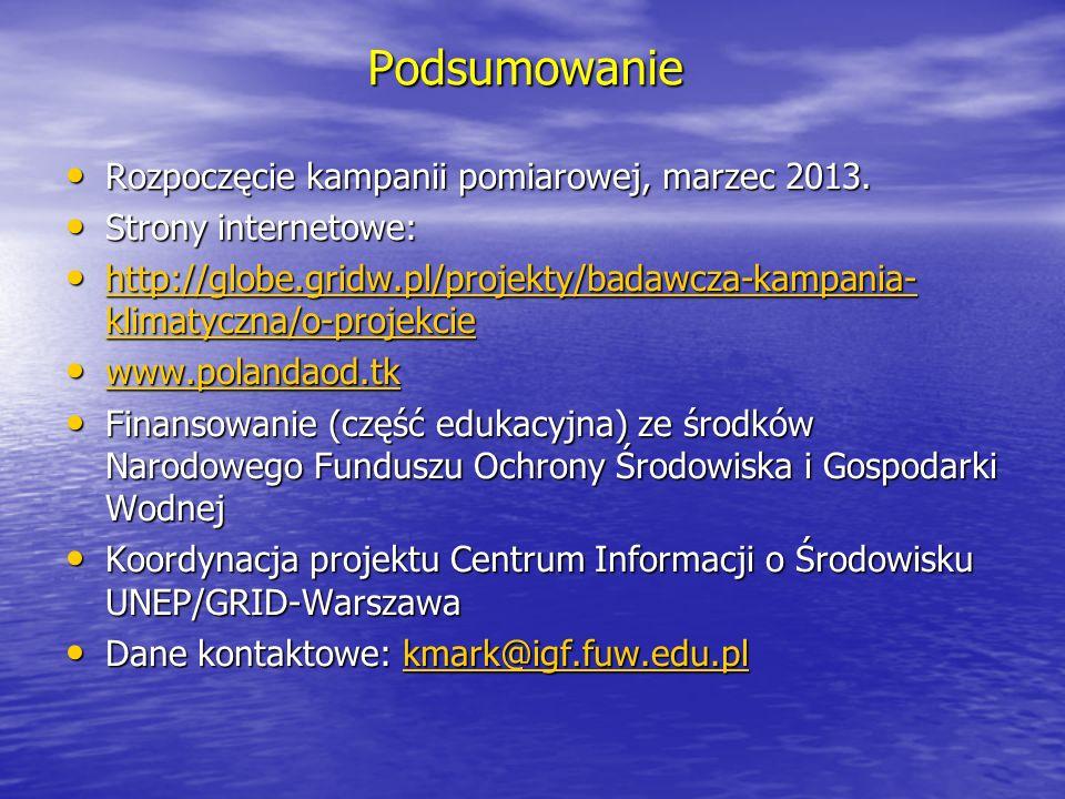 Podsumowanie Rozpoczęcie kampanii pomiarowej, marzec 2013.