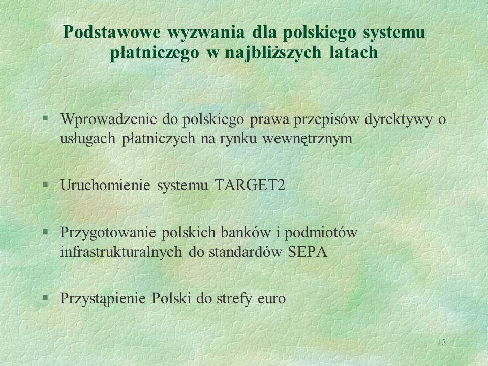 Podstawowe wyzwania dla polskiego systemu płatniczego w najbliższych latach