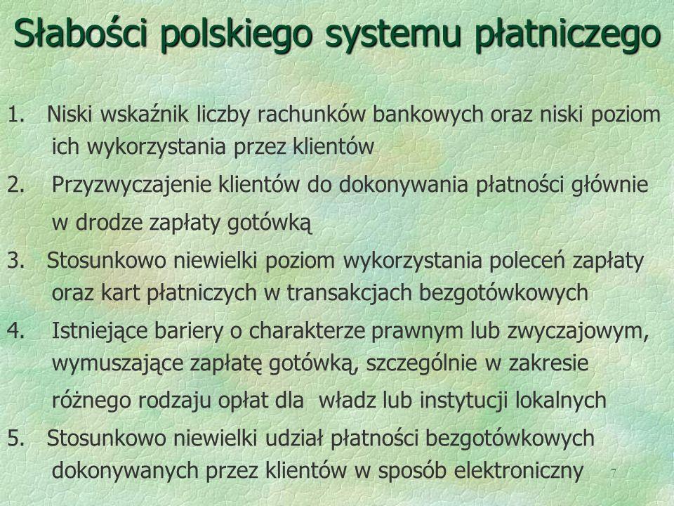 Słabości polskiego systemu płatniczego