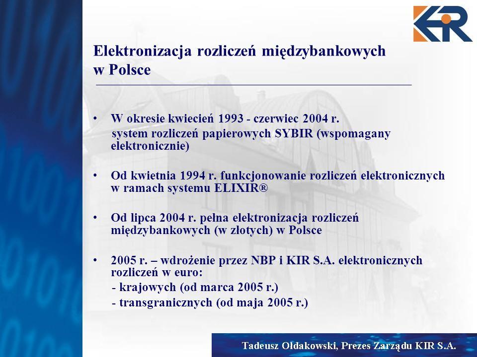 Elektronizacja rozliczeń międzybankowych w Polsce