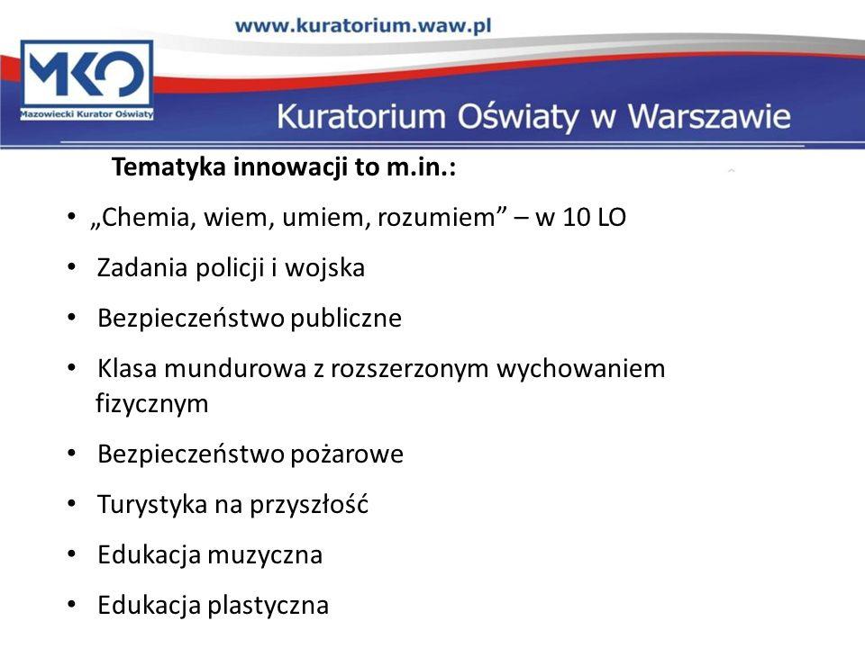 Tematyka innowacji to m.in.: