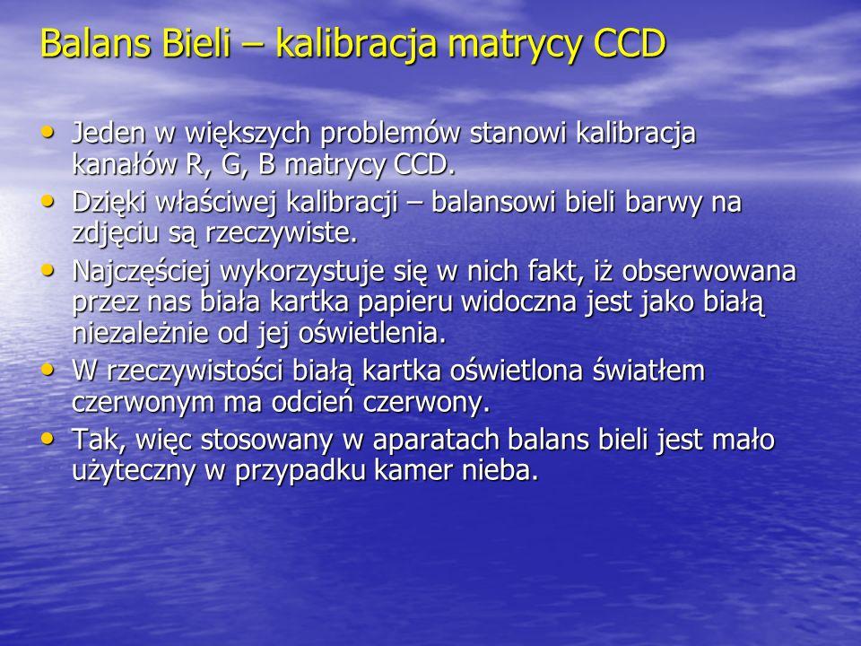 Balans Bieli – kalibracja matrycy CCD