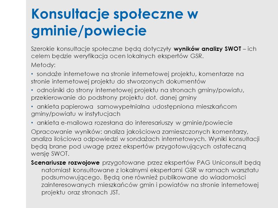 Konsultacje społeczne w gminie/powiecie