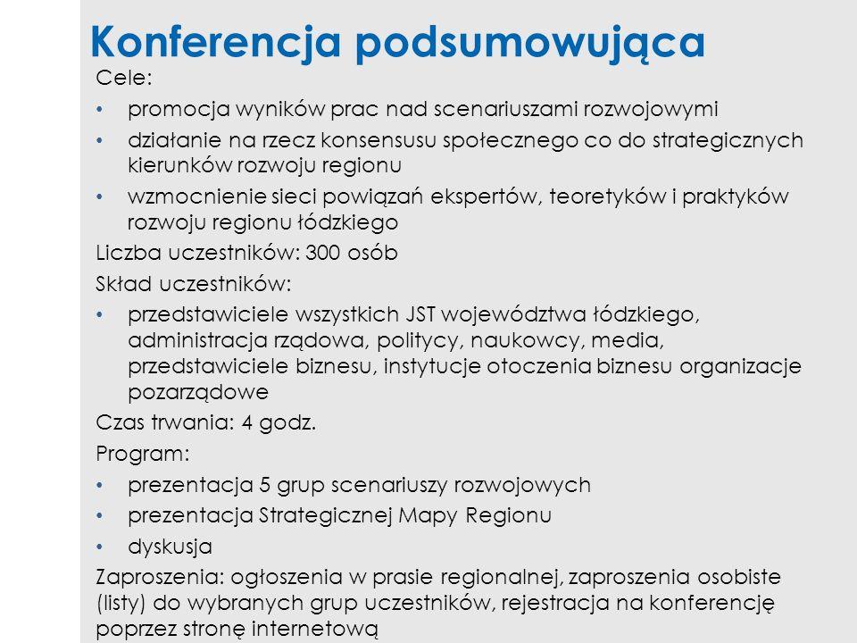 Konferencja podsumowująca