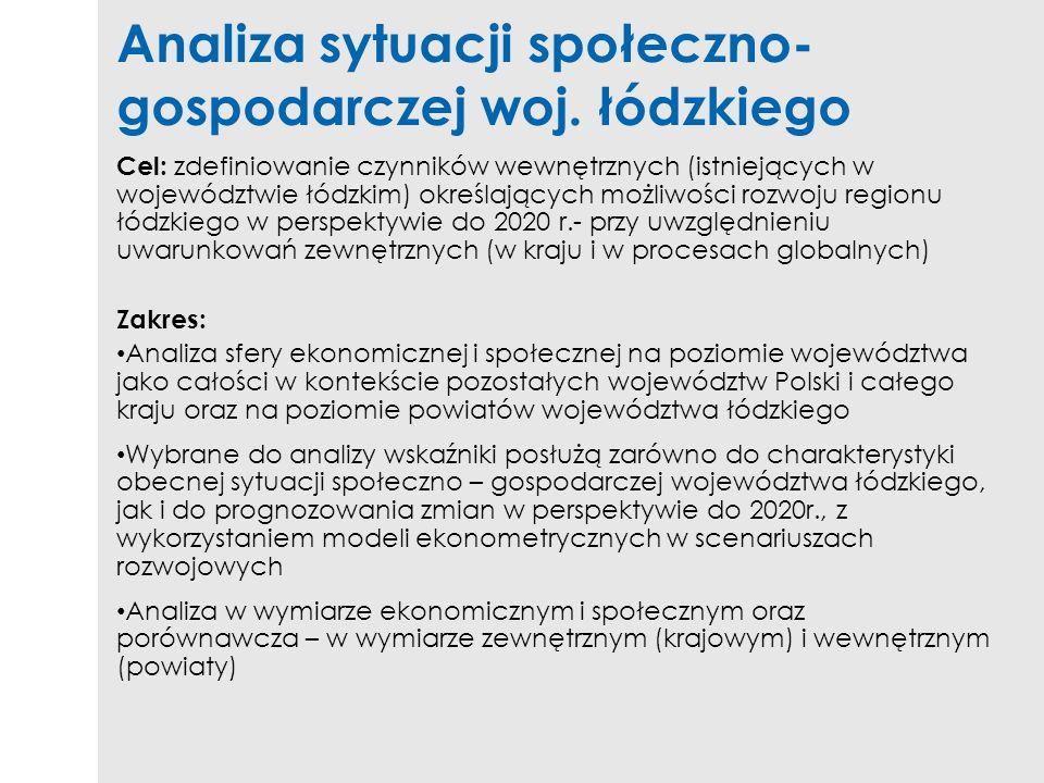 Analiza sytuacji społeczno-gospodarczej woj. łódzkiego