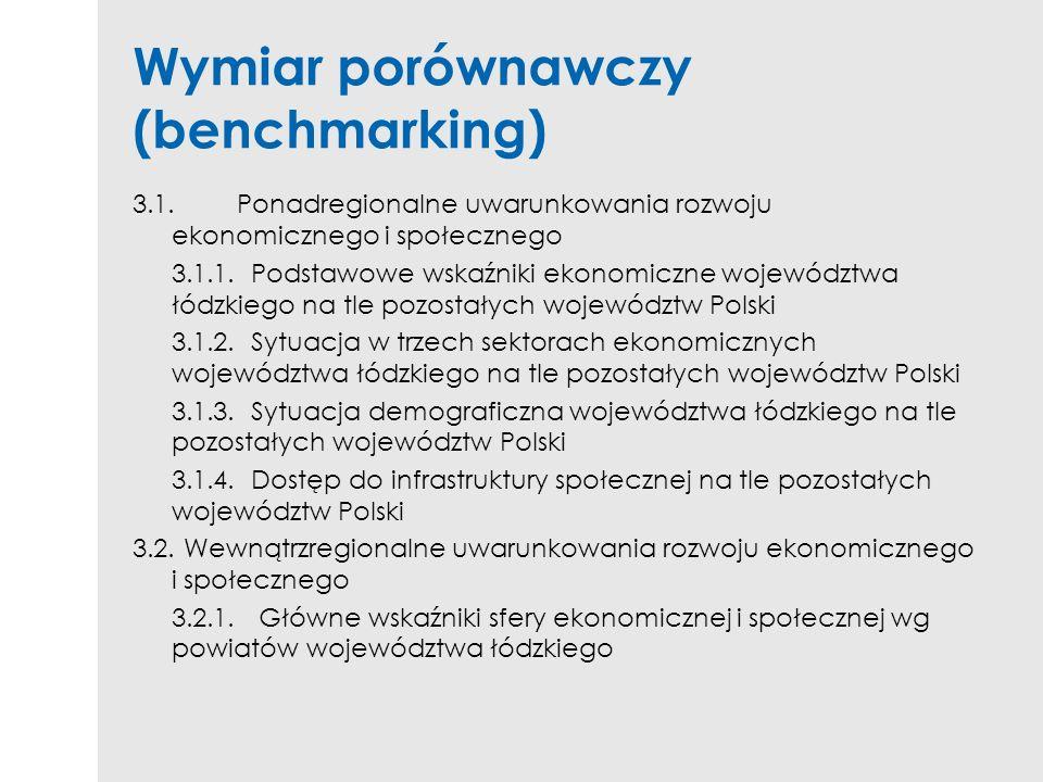 Wymiar porównawczy (benchmarking)