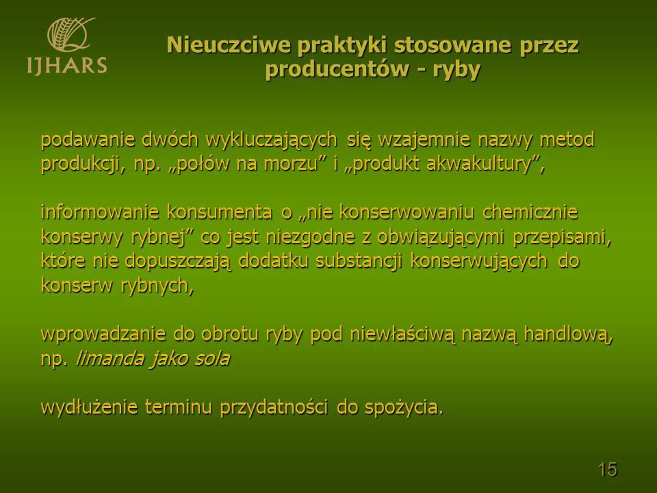 Nieuczciwe praktyki stosowane przez producentów - ryby
