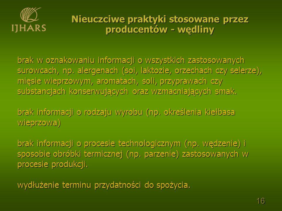 Nieuczciwe praktyki stosowane przez producentów - wędliny
