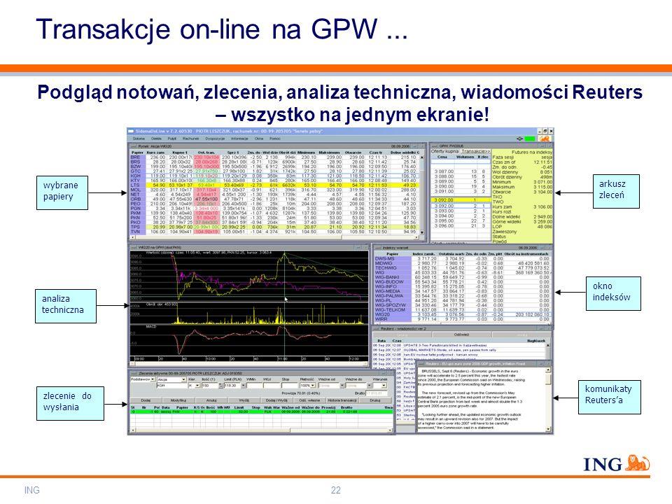 Transakcje on-line na GPW ...
