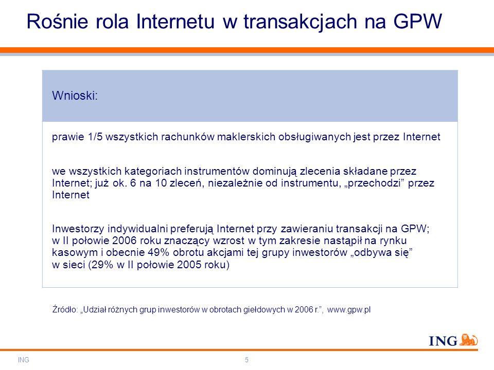 Rośnie rola Internetu w transakcjach na GPW